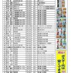 迫る茨木市議選、勢力図の変動も
