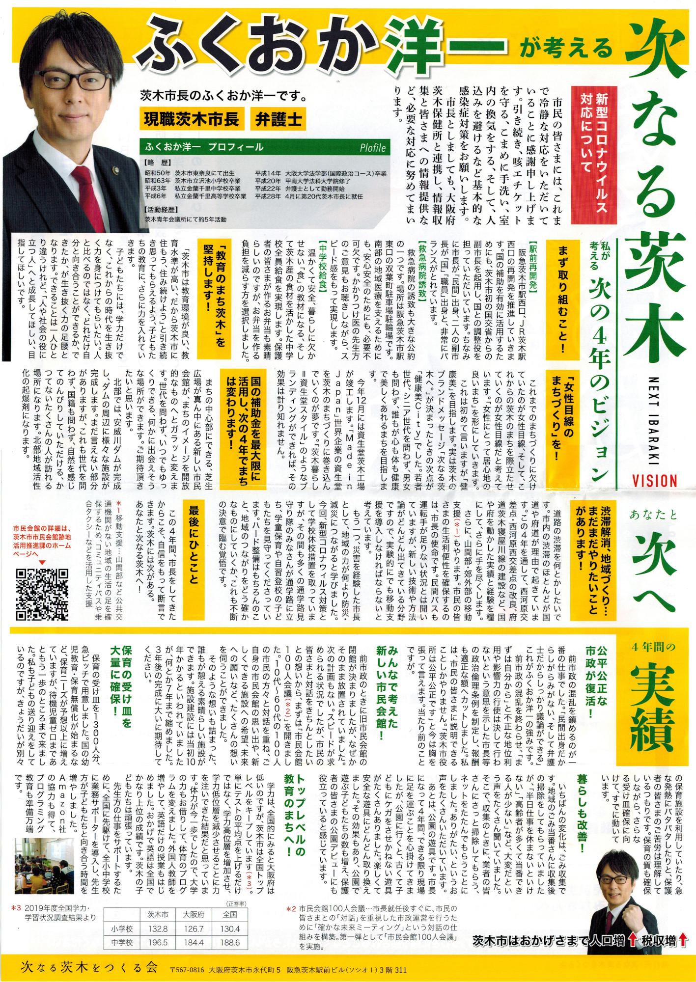 2020年3月次なる茨木2
